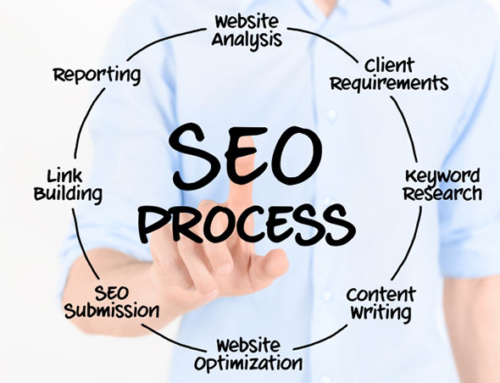 SEO isn't just a Quick and Easy Installation of a WP SEO Plugin